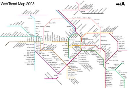 Web_trend_2008_2