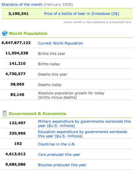 World_statistics