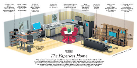 The_paperless_home